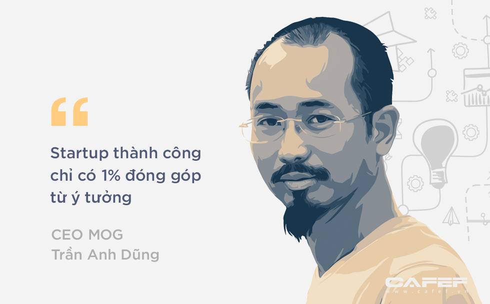 9. CEO&Founder MOG - Trần Anh Dũng