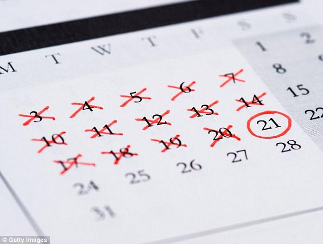 Việc lập kế hoạch cho công việc là điều nên làm nhưng không nên áp dụng trong những kì nghỉ, vui chơi.