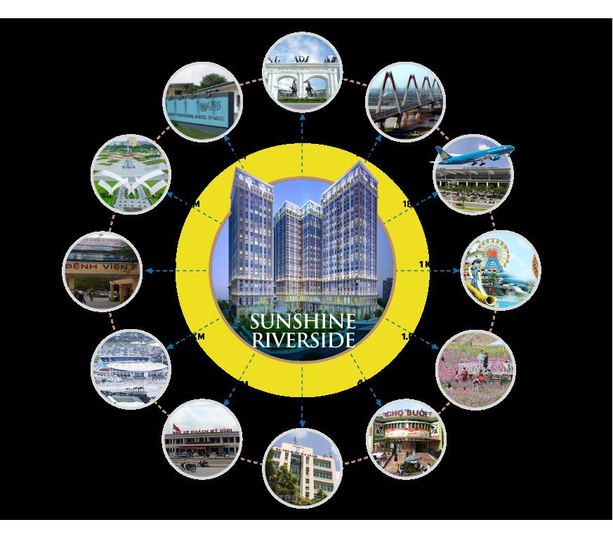 Khu tổ hợp nằm liền kề ngay khu đô thị Ciputra và có vị trí rất thuận tiện khi di chuyển đến các khu tiện ích như sân bay Nội Bài, công viên nước....