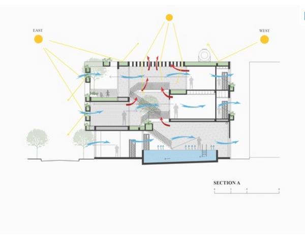 Căn nhà được thiết kế đặc biệt bảo đảm thông gió và ánh sáng mặt trời.
