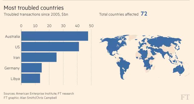 Tính đến năm 2015, hoạt động M&A của Trung Quốc đã phủ kín gần như toàn cầu.