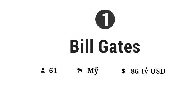 Những điều thú vị ít ai biết về 10 tỷ phú giàu nhất thế giới - Ảnh 2.
