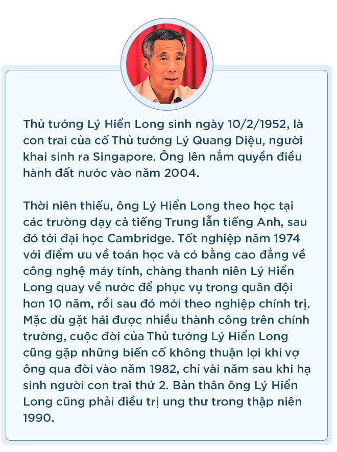 Thủ tướng Lý Hiển Long: Người đưa Singapore vượt khủng hoảng tới thịnh vượng với định hướng toàn cầu hóa - Ảnh 1.