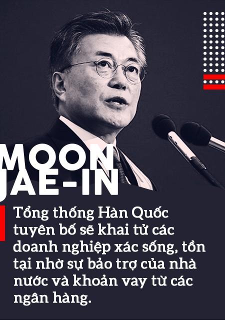 Tổng thống Hàn Quốc Moon Jae-in: Từ mái nhà xiêu vẹo cho người tị nạn tới Nhà Xanh danh giá, tuyên chiến với chaebol - Ảnh 12.