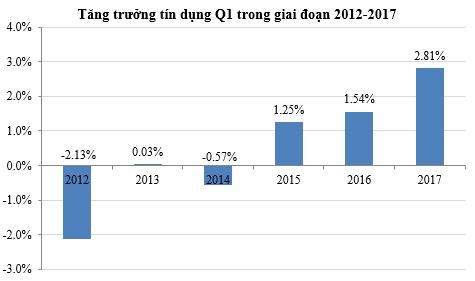 Nguồn: Tổng Cục thống kê Việt Nam.