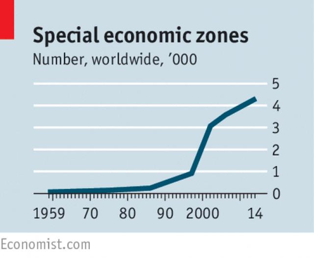 Số lượng SEZ được hình thành từ năm 1959 đến nay đã lên đến hơn 4.300 đặc khu (Nguồn:The Economist)