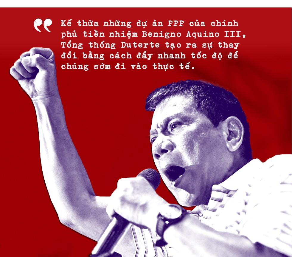 Tổng thống Rodrigo Duterte: Lên đỉnh danh vọng nhờ bàn tay sắt, niềm hy vọng của dân nghèo Philippines - Ảnh 4.