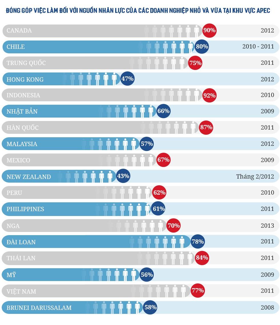 Chân dung những triệu phú thầm lặng gánh trên vai nền kinh tế APEC - Ảnh 5.