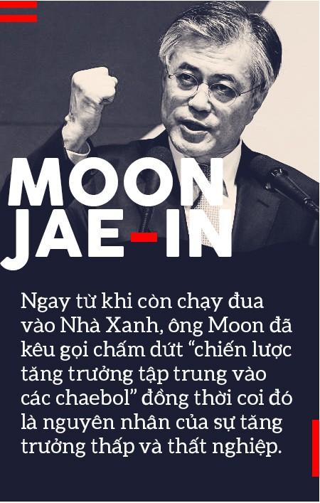 Tổng thống Hàn Quốc Moon Jae-in: Từ mái nhà xiêu vẹo cho người tị nạn tới Nhà Xanh danh giá, tuyên chiến với chaebol - Ảnh 9.