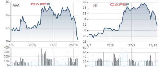 Cổ phiếu đắng mùa kết quả kinh doanh - Ảnh 2.