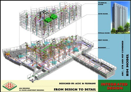 Công nghệ BIM được chủ đầu tư A.C.S.C áp dụng trong thiết kế, xây dựng dự án Greenfield.