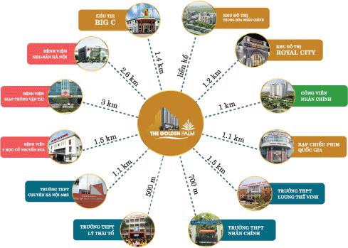 Xung quanh dự án D' Capitale Trần Duy Hưng tập trung nhiều tiện ích sẵn có.