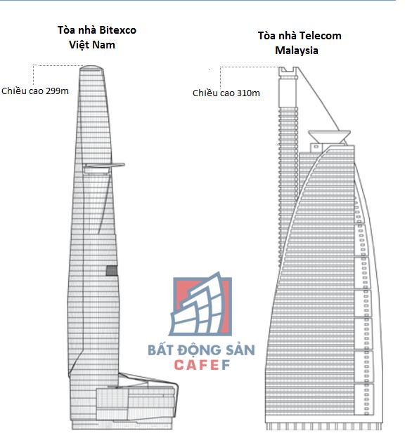 Mặt cắt hai tòa tháp hoàn toàn khác nhau (Ảnh Skyscrapercenter).