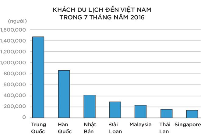 """3 """"ông lớn"""" địa ốc hút không dưới 70.000 tỷ, tạo lập làn sóng Bất động sản nghỉ dưỡng Việt Nam - Ảnh 13."""