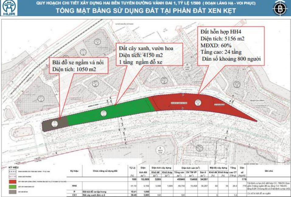 Phần đất xen kẹt giữa đường mới và đường Đê La Thành cũ được quy hoạch thành vườn hoa, bãi đỗ xe ngầm và 1 tòa nhà tái định cư cao 24 tầng. (Ảnh tư liệu).