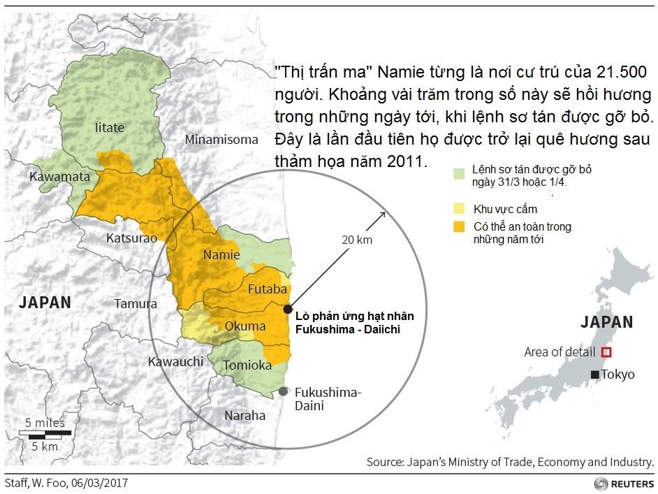 6 nam sau tham hoa Fukushima: Nguoi dan bat dau ve nha hinh anh 1