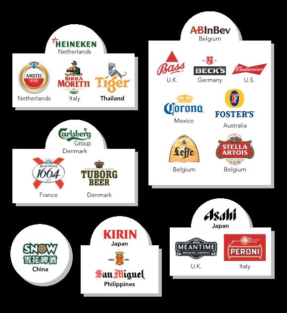Các thương hiệu phổ biến của các hãng bia lớn.