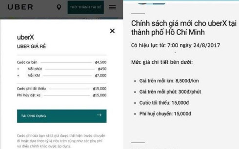 Biểu giá của UberX áp dụng tại TP HCM.