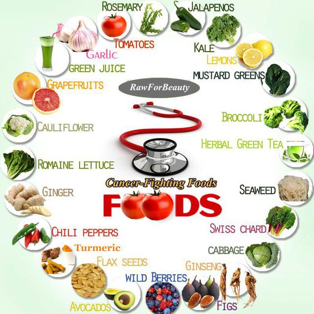 Trong quá trình hoá trị ung thư, người bệnh nên ăn nhiều rau hoa quả, ăn súp, cá và trứng, sữa chua, uống nước chanh, ngũ cốc nguyên hạt. Do hóa trị gây chán ăn nên các thực phẩm này dễ ăn và tránh bị đi ngoài. Có thể uống rượu vang để tăng cảm giác thèm ăn.