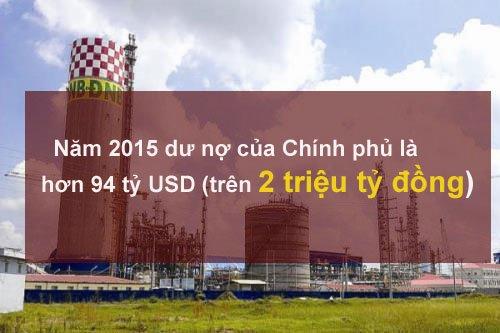 Nợ công Việt Nam lớn, trong đó nợ được Chính phủ bảo lãnh liên tục tăng.