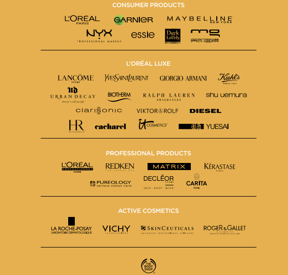 34 thương hiệu trong gia đình LOréal (tính đến cuối năm 2016). Nguồn: LOréal