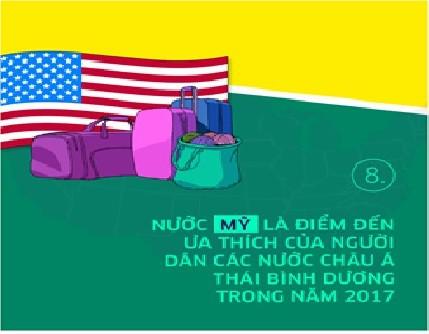 Mỹ là đất nước người Việt đi du lịch nhiều nhất trong năm. Ảnh: UB