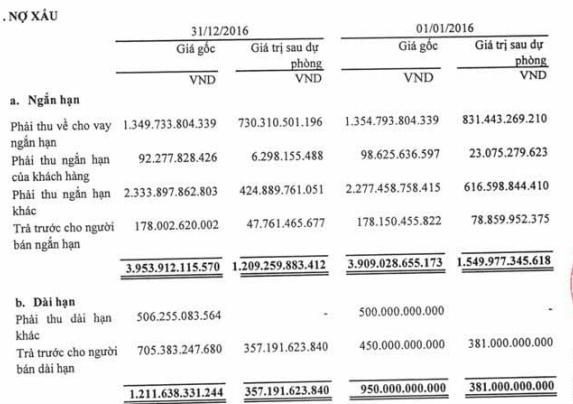Nợ khó đòi tại OGC (nguồn báo cáo kiểm toán 2016)