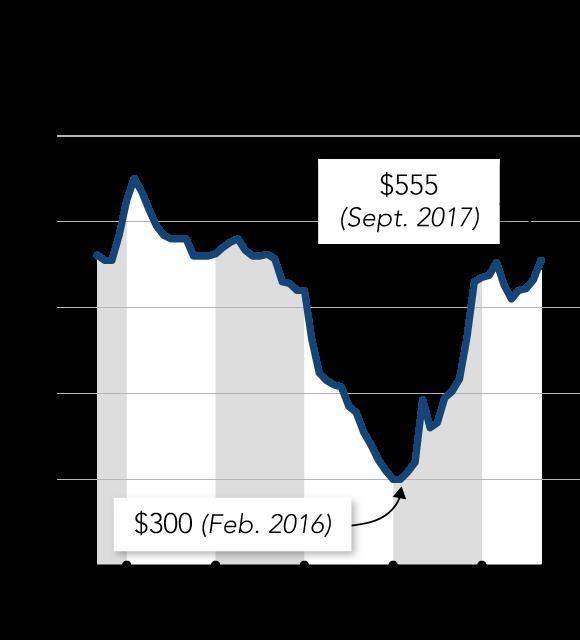 """""""Các điều kiện kinh tế đang tốt lên ở cả trong và ngoài nước,"""" Shinichi Okada, phó chủ tịch tập đoàn JFE Holdings cho biết."""