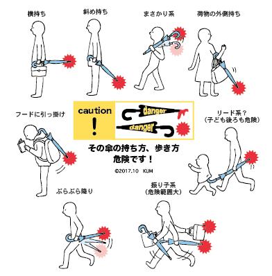 8 tình huống nguy hiểm thường gặp do cầm ô tùy tiện