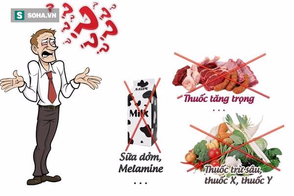 Trong cơn bão thực phẩm bẩn hiện nay, việc chú ý giữ vệ sinh an toàn thực phẩm là một yếu tố không thể thiếu để bảo vệ dạ dày. (Ảnh minh họa).