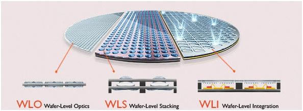 Các ống kính cấp độ Wafer có kích thước vô cùng nhỏ và rất dễ vỡ hư hỏng.
