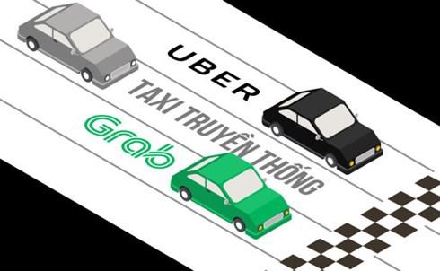 Các cơ quan quản lý Nhà nước cho rằng cần phải xác định Uber, Grab là loại hình vận tải hành khách nào thì mới có cơ chế quản lý phù hợp.