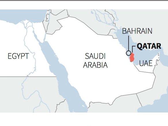 Vị trí của Qatar