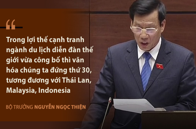 Những phát ngôn nổi bật trong phiên chất vấn Bộ trưởng Bộ Văn hóa, Thể thao và Du lịch - Ảnh 5.