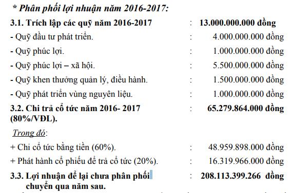 Lãi đậm năm 2017, Mía đường Sơn La vẫn dè dặt đặt mục tiêu lãi sau thuế năm 2018 giảm 66% so với cùng kỳ