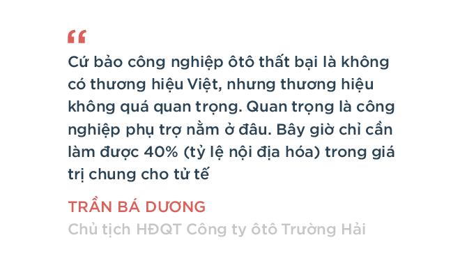 Hai giấc mơ của ngành công nghiệp ôtô Việt Nam - Ảnh 6.