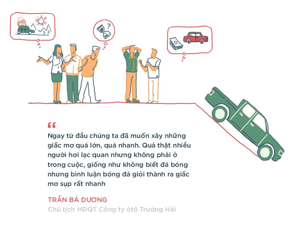 Hai giấc mơ của ngành công nghiệp ôtô Việt Nam - Ảnh 12.