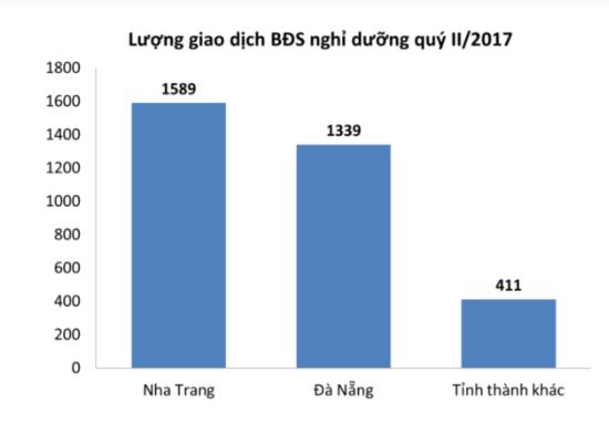 (Nguồn Hiệp hội BĐS Việt Nam).