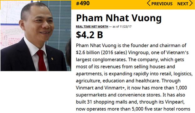 Từ vị trí thứ 543 trong bảng xếp hạng người giàu nhất hành tinh công bố đầu tuần trước, thứ bậc của tỷ phú Phạm Nhật Vượng đã tăng vọt lên thứ 490