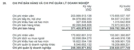 Thiên Long Group (TLG): LNST năm 2017 đạt 268 tỷ đồng, hoàn thành chỉ tiêu lợi nhuận cả năm - Ảnh 1.