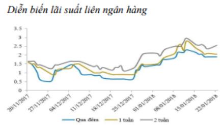 """""""Ăn theo"""" sức nóng U23 Việt Nam, hàng loạt ngân hàng """"tranh thủ"""" tăng lãi suất hút tiền - Ảnh 1."""