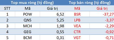 Thị trường đỏ lửa, khối ngoại tiếp tục mua ròng trong phiên giao dịch đầu tháng 10 - Ảnh 3.