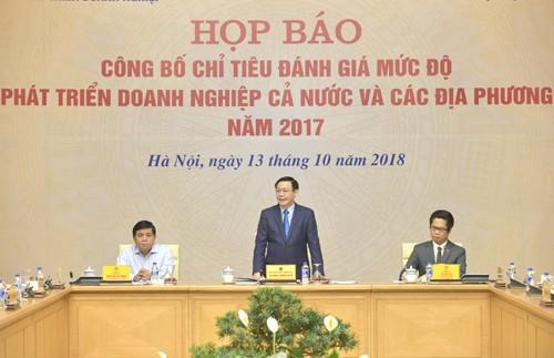 Lần đầu công bố chỉ tiêu đo sức khỏe của doanh nghiệp Việt Nam - Ảnh 1.