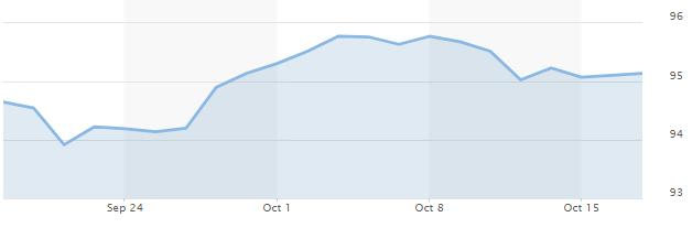 Tỷ giá EUR/VND tại Vietcombank tăng hơn 2% sau một tuần - Ảnh 1.