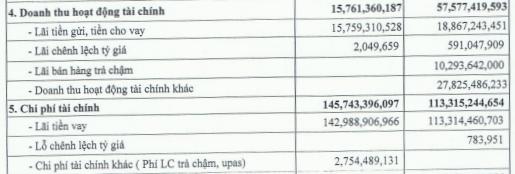 Dabaco báo lãi sau thuế 246 tỷ đồng trong 9 tháng, hoàn thành kế hoạch năm - Ảnh 1.