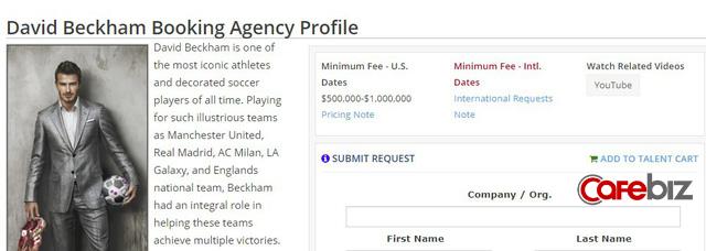 Để mời siêu sao đẳng cấp như David Beckham xuất hiện cùng xe hơi tại Triển lãm ở Paris, VinFast có thể đã chịu chi vài triệu USD? - Ảnh 1.