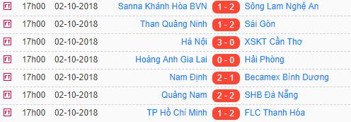 Sau lần bị HLV Park Hang-seo chê, Xuân Trường trở lại ấn tượng ở HAGL - Ảnh 2.