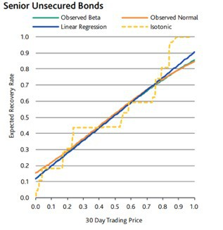Đối tác Mỹ phá sản với khoản nợ gần 100 tỷ của TCM: Khả năng thu hồi là bao nhiêu? - Ảnh 4.