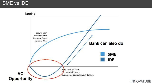 Hãy cẩn trọng với các nhà đầu tư học MBA hay buôn BĐS, người nhiều tiền thường chém rất hay nhưng thực chất họ không hiểu thị trường! - Ảnh 5.