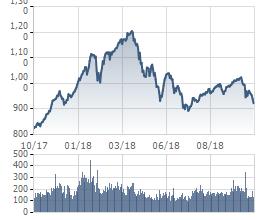 Đón tín hiệu tốt từ chứng khoán Mỹ, nhà đầu tư đừng quên áp lực margin đang đè nặng lên thị trường - Ảnh 1.